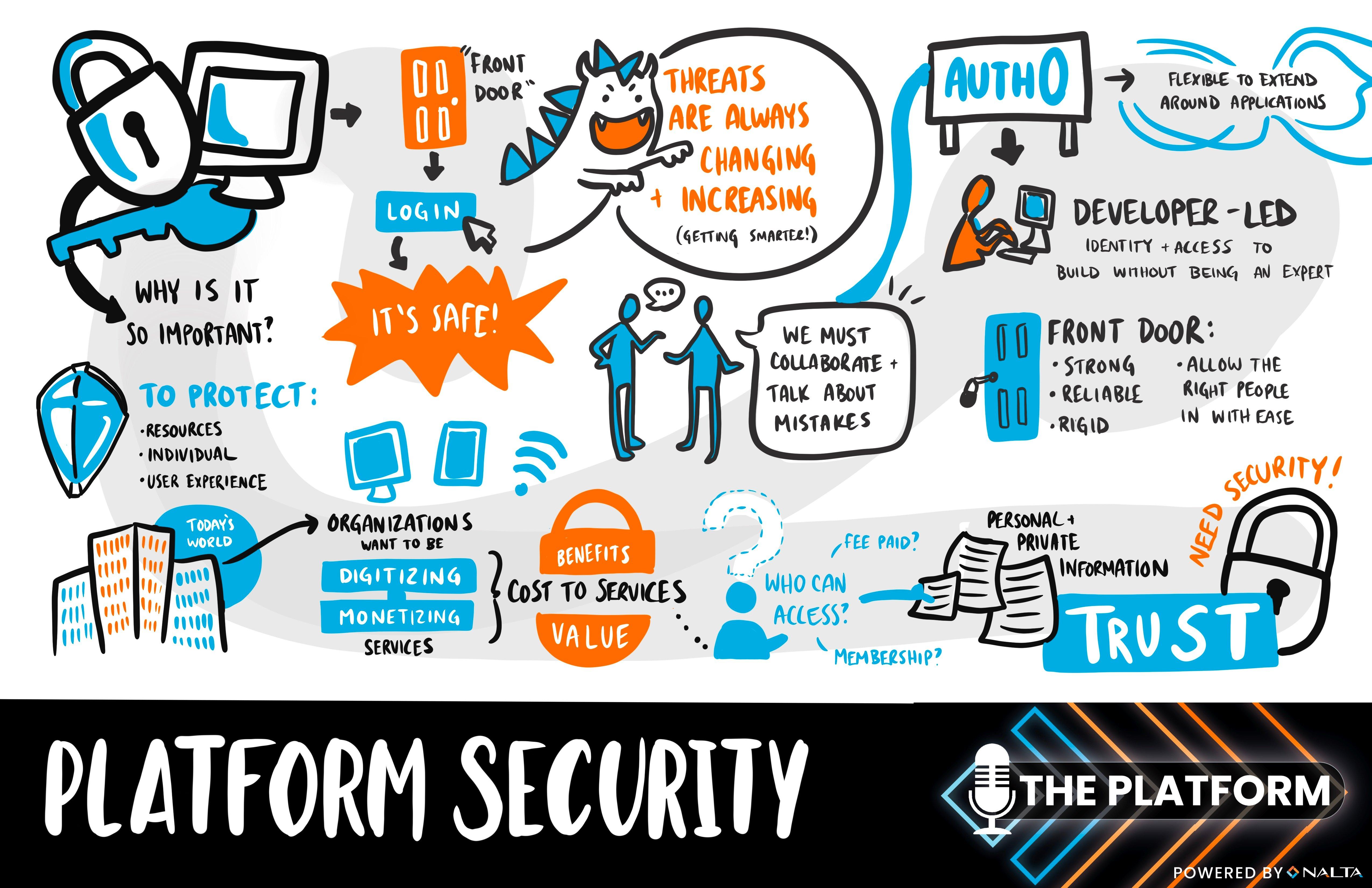 GR The Platform Episode 9 - Platform Security