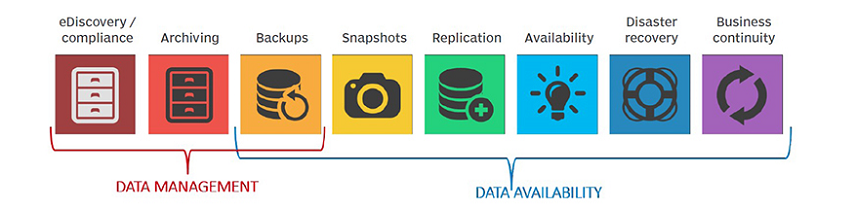 data-protection-overview.png
